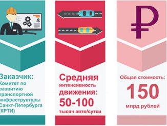 ВСД - восточный скоростной диаметр - новый план 2019